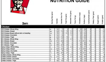 Click image for larger version  Name:kfc-nutrition.jpg Views:144 Size:20.1 KB ID:34